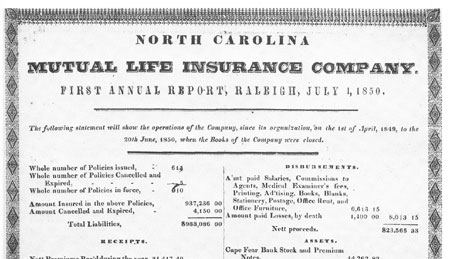 nc business history insurance companies prior to 1900. Black Bedroom Furniture Sets. Home Design Ideas
